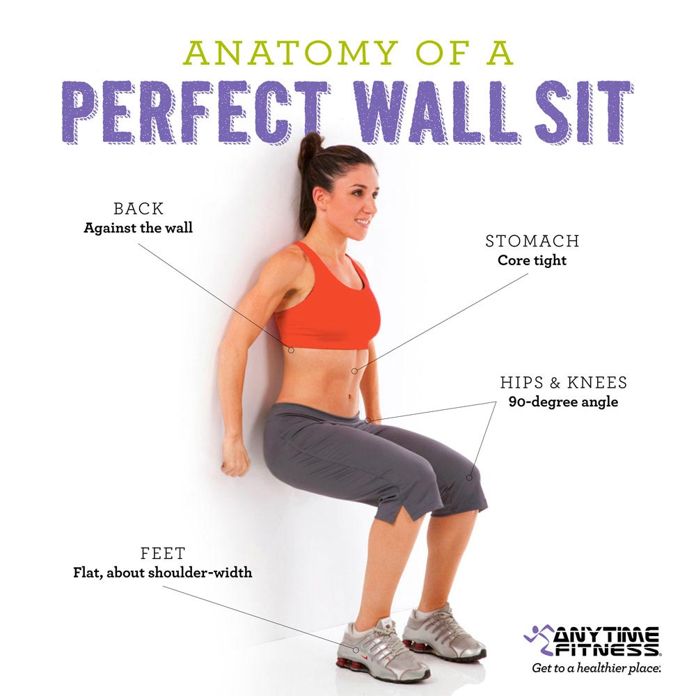 Anatomy of a perfect wall sit
